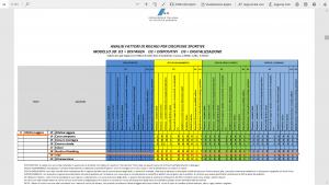 Rapporto Fidal rischio contagio